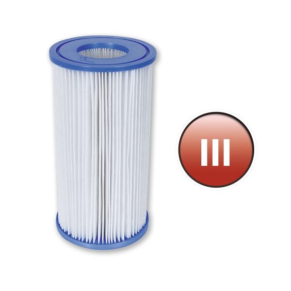 Kartuše pro filtraci III. s průtokem 5.678 l/h